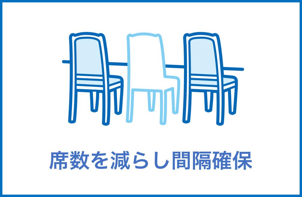 席数を減らし間隔確保